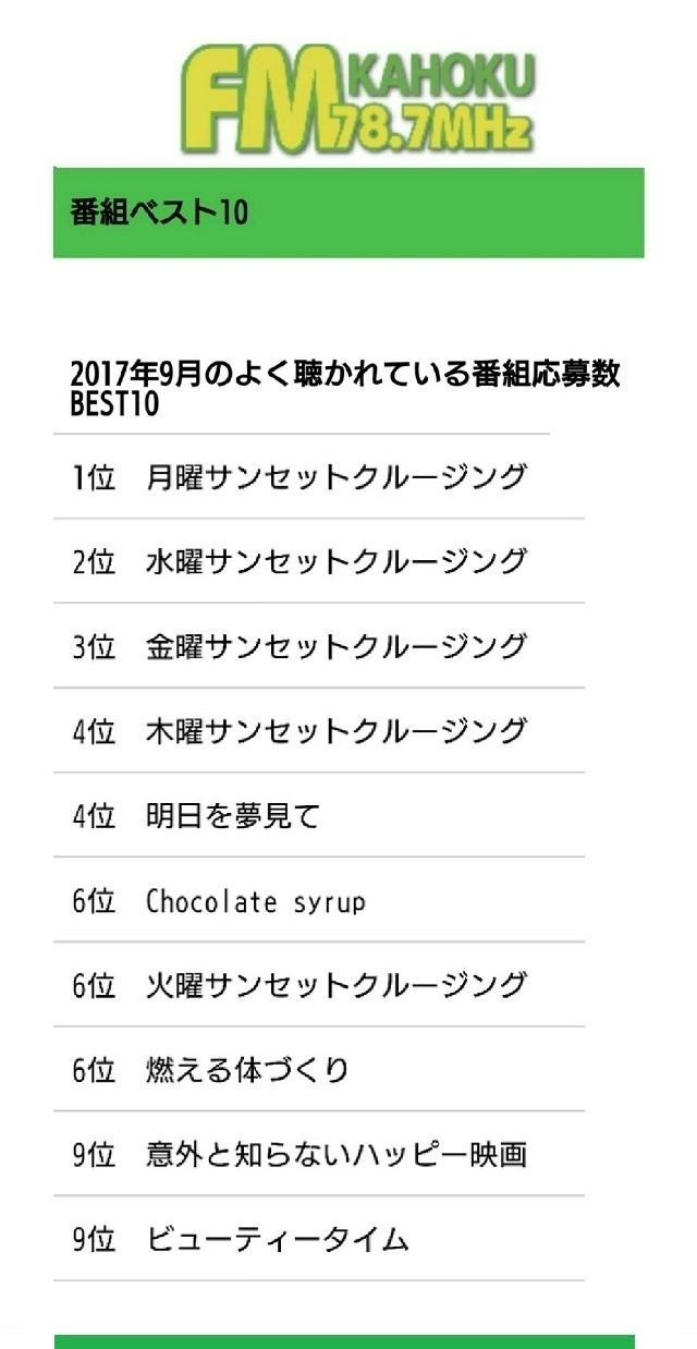 FMかほく 2017年9月 番組ベスト10