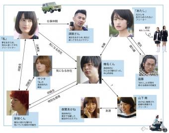 soukanzu_chart[1]