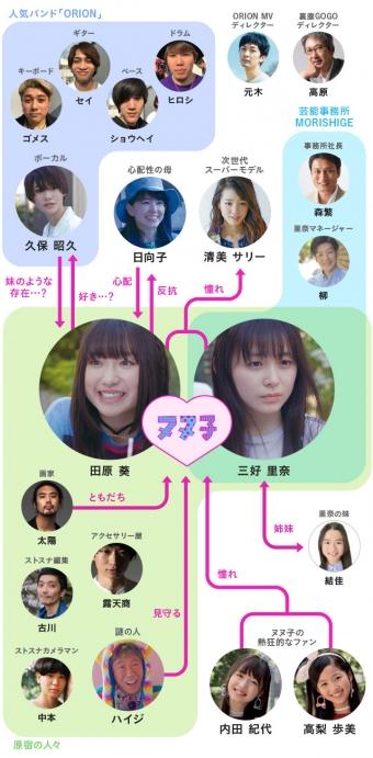 character_chart_sp_l[1]