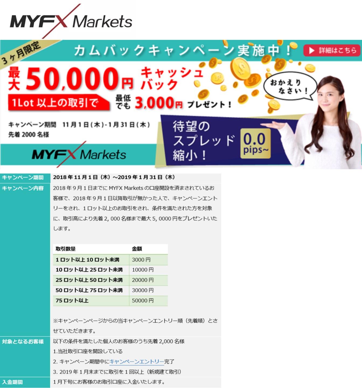 マイエフエックスマーケッツ・入金ボーナスキャンペーン