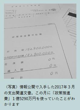 20181025官房機密費政策推進費1億5290万円