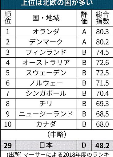 20181130日本の年金裁定