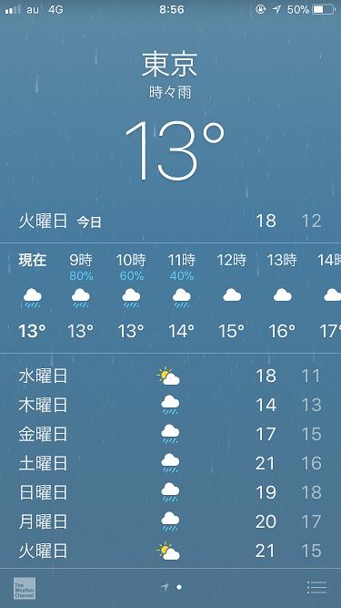 iPhone天気アプリ@2017年10月17日 by占いとか魔術とか所蔵画像