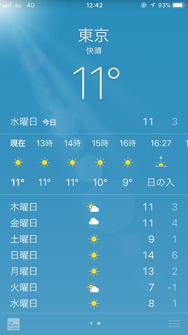 iPhone天気アプリ@2017年12月6日 by占いとか魔術とか所蔵画像