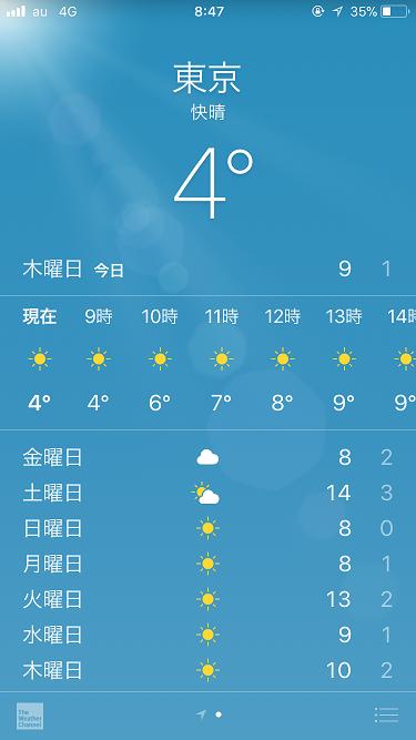 iPhone天気アプリ@2017年12月14日 by占いとか魔術とか所蔵画像