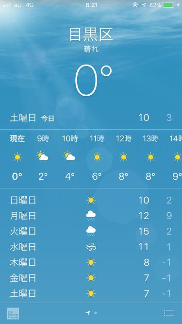 iPhone天気アプリ@2018年1月6日 by占いとか魔術とか所蔵画像