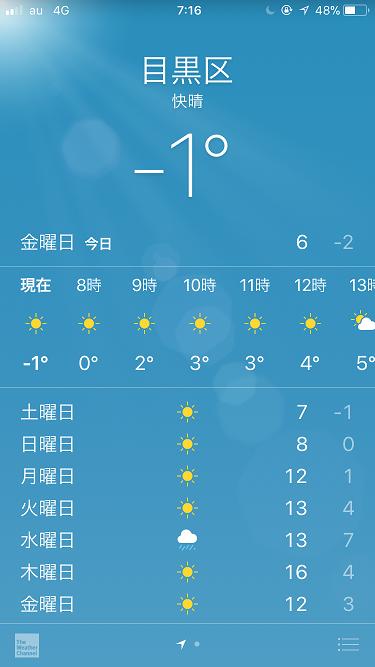 iPhone天気アプリ@2018年1月12日氷点下 by占いとか魔術とか所蔵画像