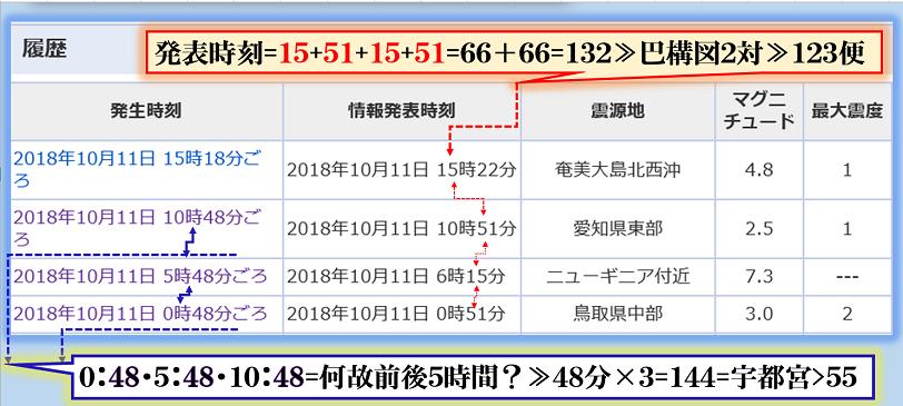 10・11人工地震