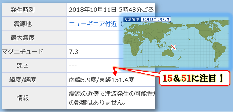 パプアニューギニア付近の地震の震源地の経度