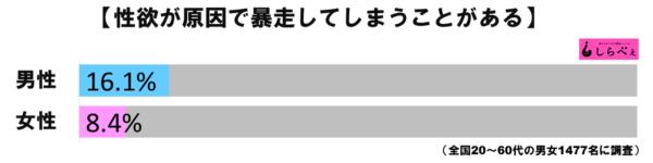 sirabee180630seiyoku02-600x150.png