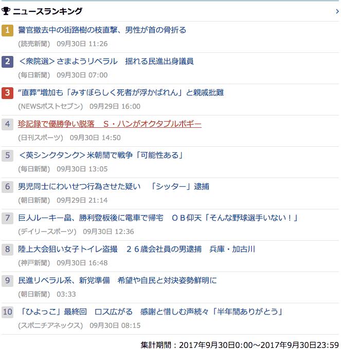 2017-09-30_土_gooランキング