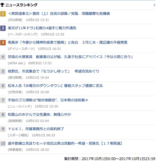 2017-10-01_日_gooランキング
