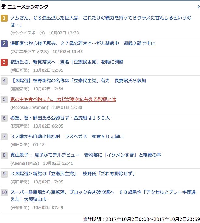 2017-10-02_月_gooランキング