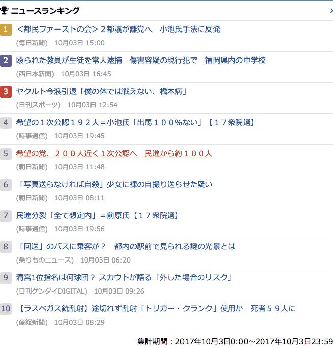 2017-10-03_火_gooランキング