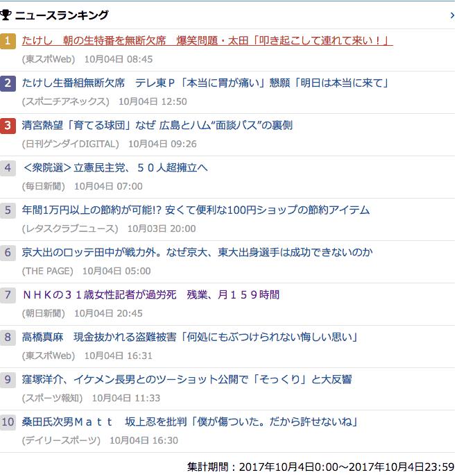 2017-10-04_水_gooランキング