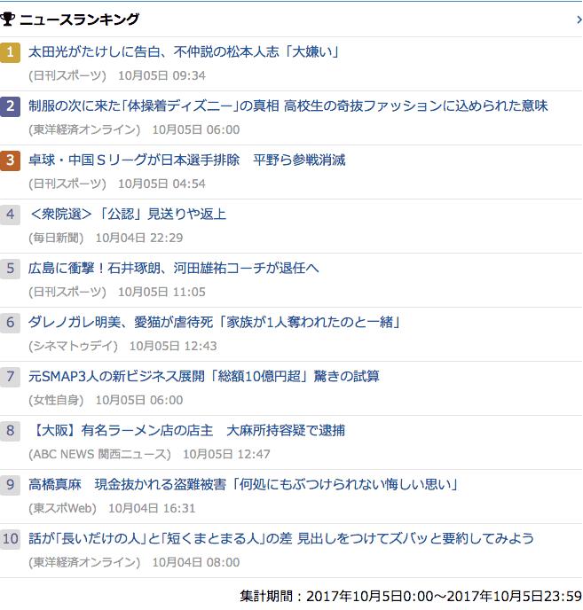2017-10-05_木_gooランキング