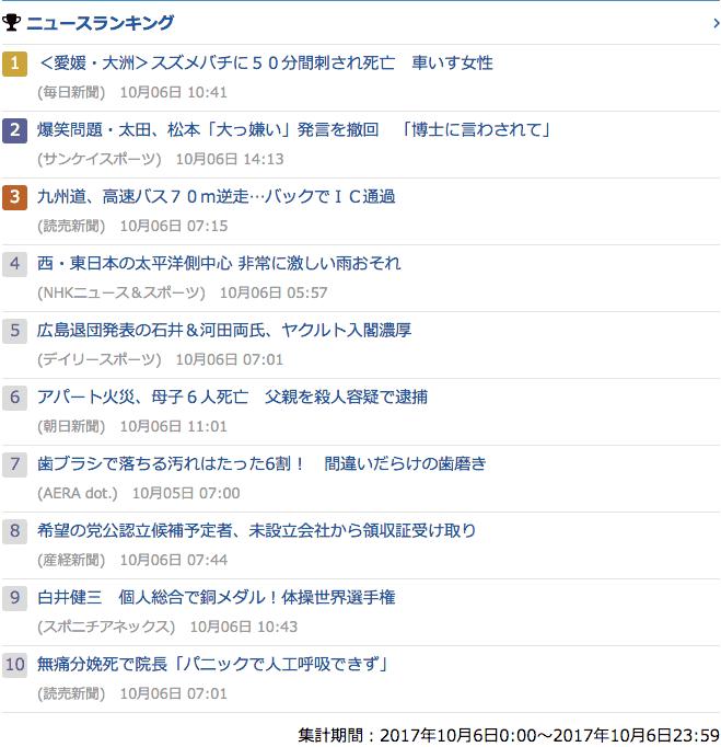 2017-10-06_金_gooランキング