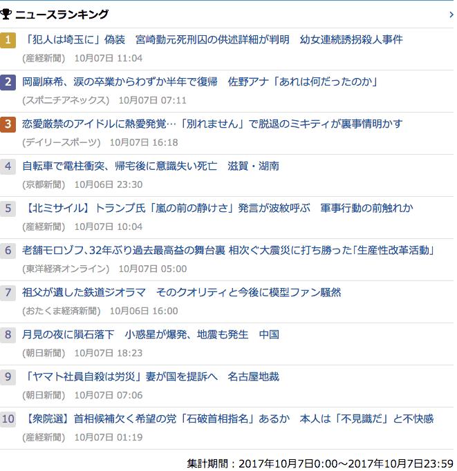 2017-10-07_土_gooランキング