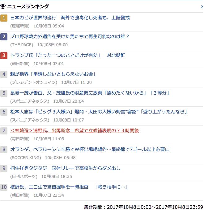 2017-10-08_日_gooランキング