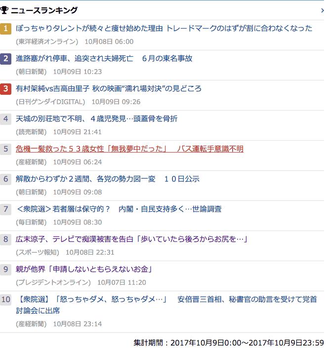 2017-10-09_月_gooランキング