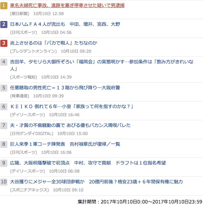 2017-10-10_火_gooランキング