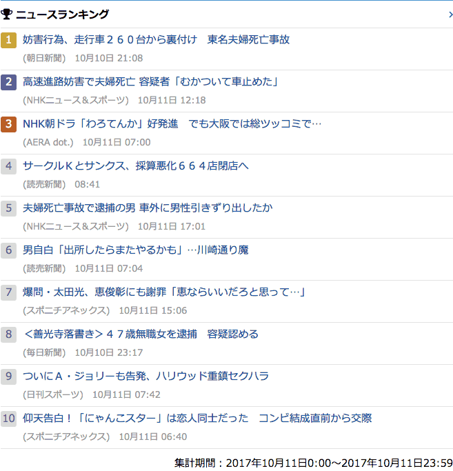 2017-10-11_水_gooランキング