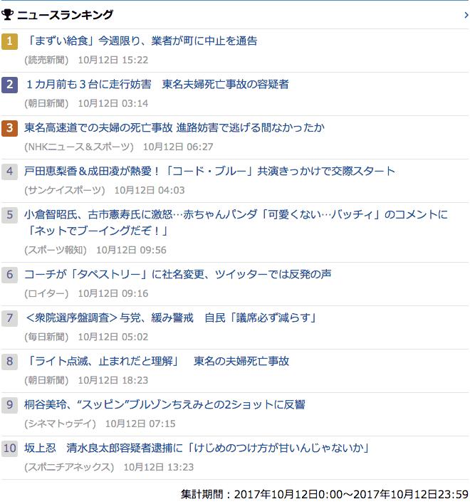 2017-10-12_木_gooランキング