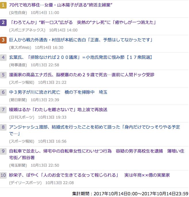 2017-10-14_土_gooランキング