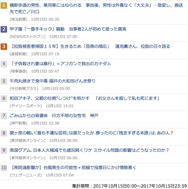 2017-10-15_日_gooランキング