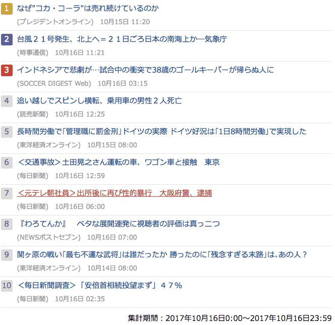 2017-10-16_月_gooランキング