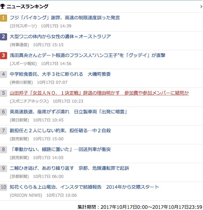 2017-10-17_火_gooランキング