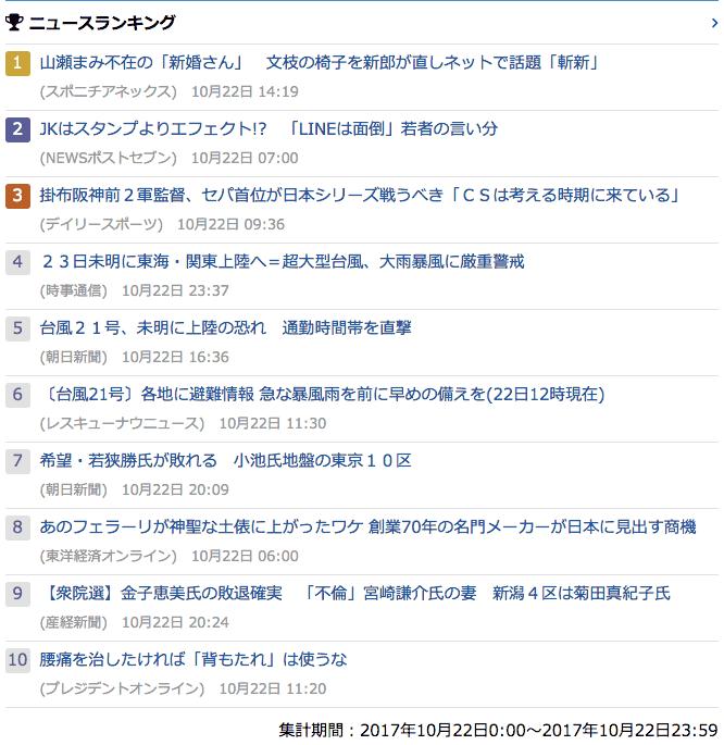 2017-10-22_日_gooランキング