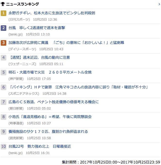 2017-10-25_水_gooランキング