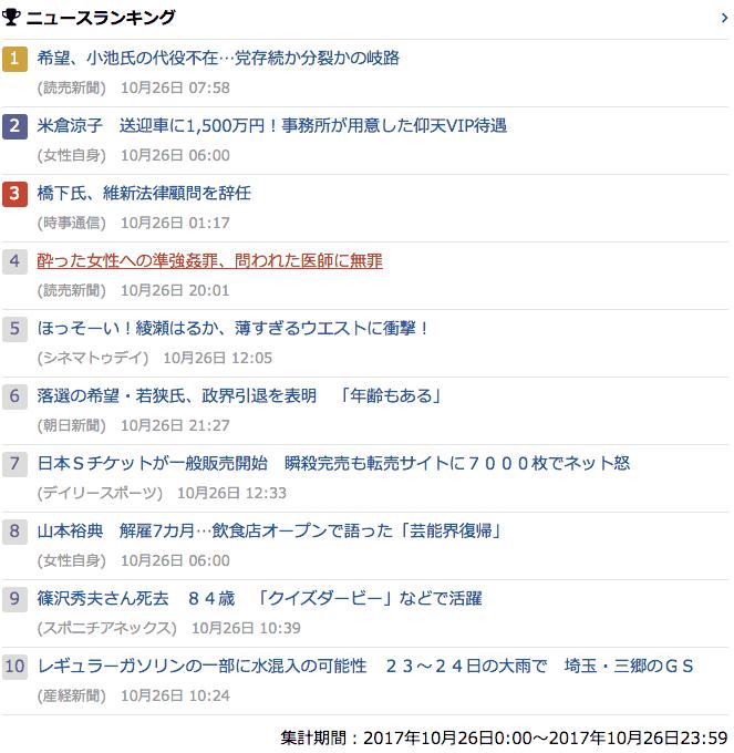 2017-10-26_木_gooランキング