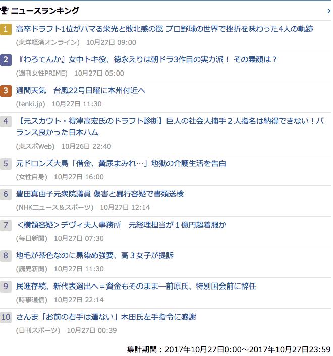 2017-10-27_金_gooランキング