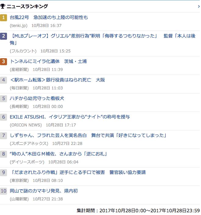 2017-10-28_土_gooランキング