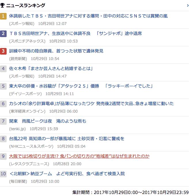 2017-10-29_日_gooランキング