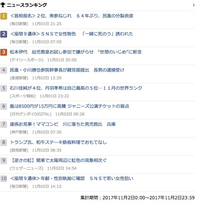 2017-11-02_木_gooランキング