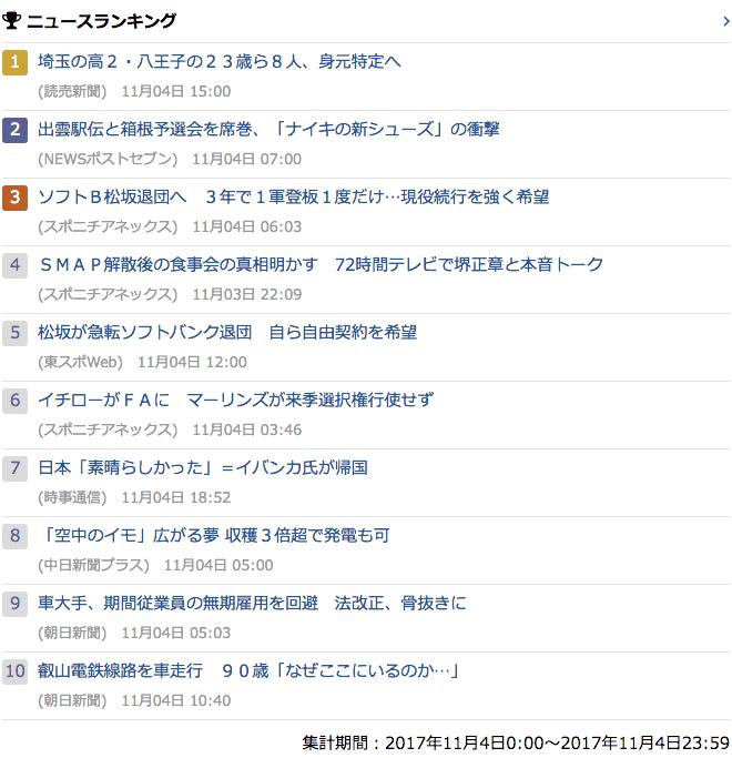 2017-11-04_土_gooランキング