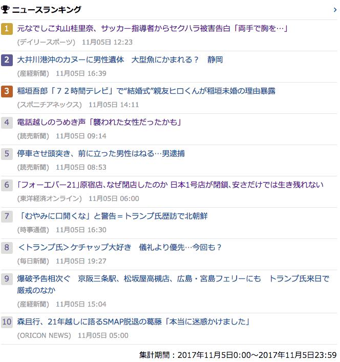 2017-11-05_日_gooランキング