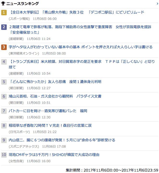 2017-11-06_月_gooランキング