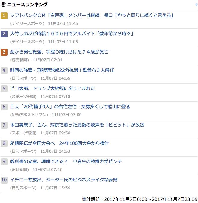 2017-11-07_火_gooランキング