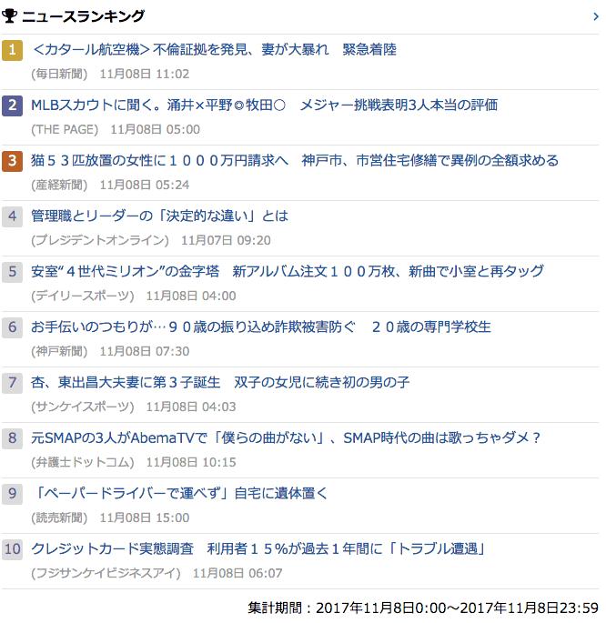 2017-11-08_水_gooランキング