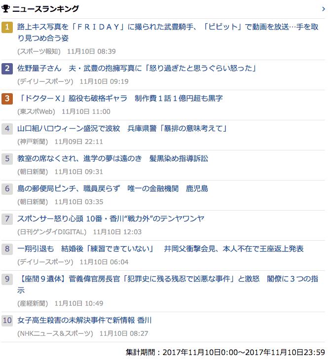 2017-11-10_金_gooランキング