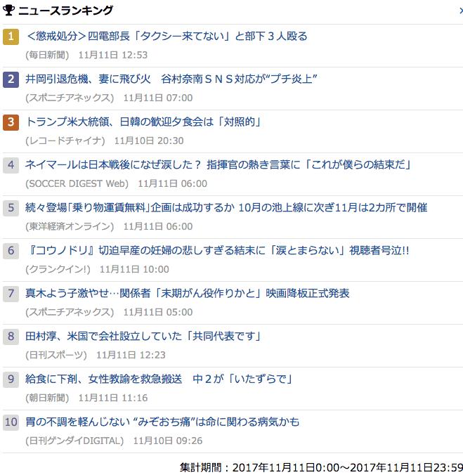2017-11-11_土_gooランキング