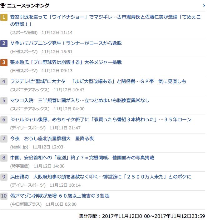 2017-11-12_日_gooランキング