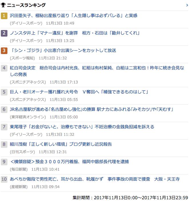2017-11-13_月_gooランキング