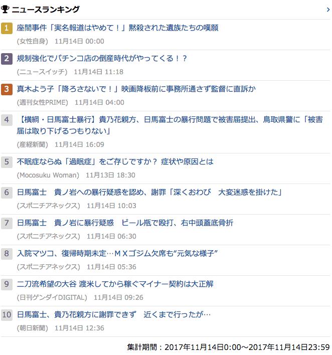 2017-11-14_火_gooランキング
