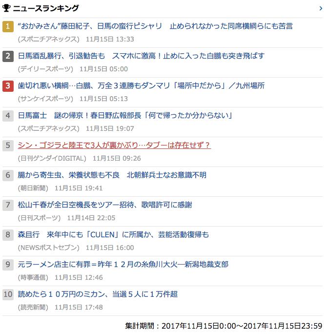 2017-11-15_水_gooランキング
