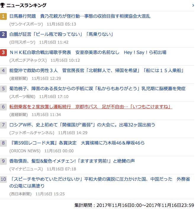 2017-11-16_木_gooランキング